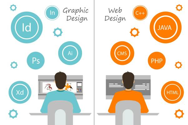 Graphic Design Vs Web Design What S The Difference Internet Marketing Guest Post B2b Marketing Seo Tips