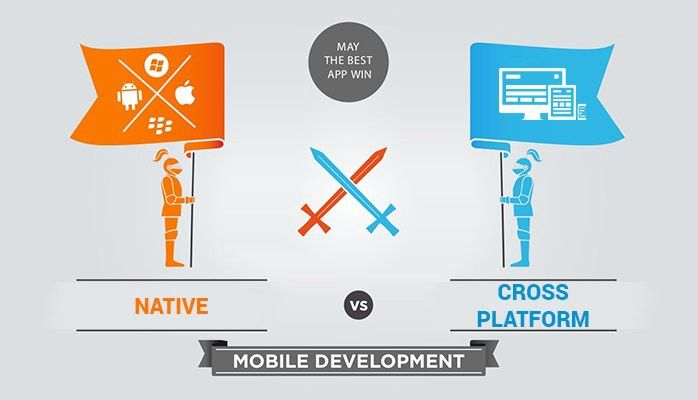 Battle Between Cross-Platform Development VS Native Development